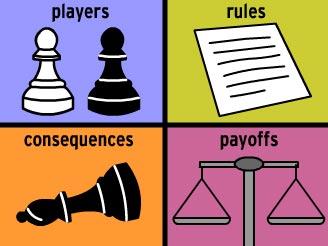 game-theory economics