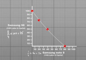 samsung economics ppf 9